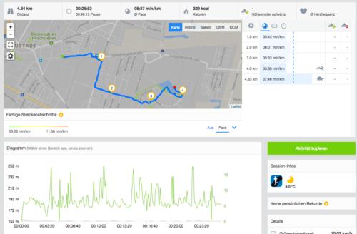ist mit Runtastic.com 4,35 Kilometer gelaufen.