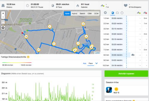 ist mit Runtastic.com 12,35 Kilometer gelaufen.